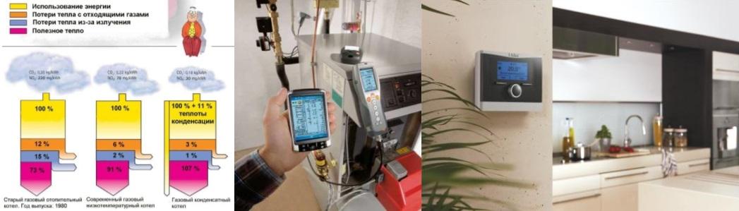 автоматика для котлов сокращает расходы на отопление